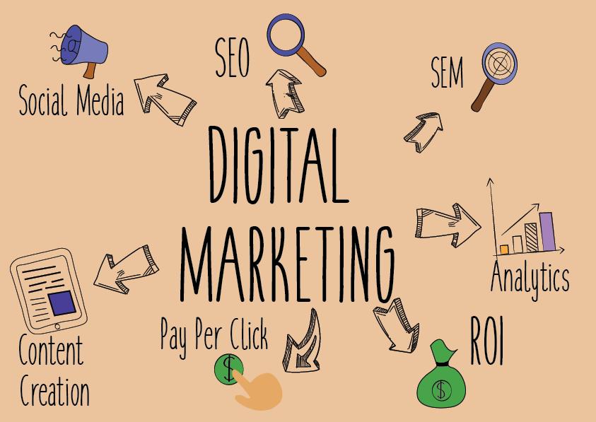 Digital marketing - Rossi & Morelli